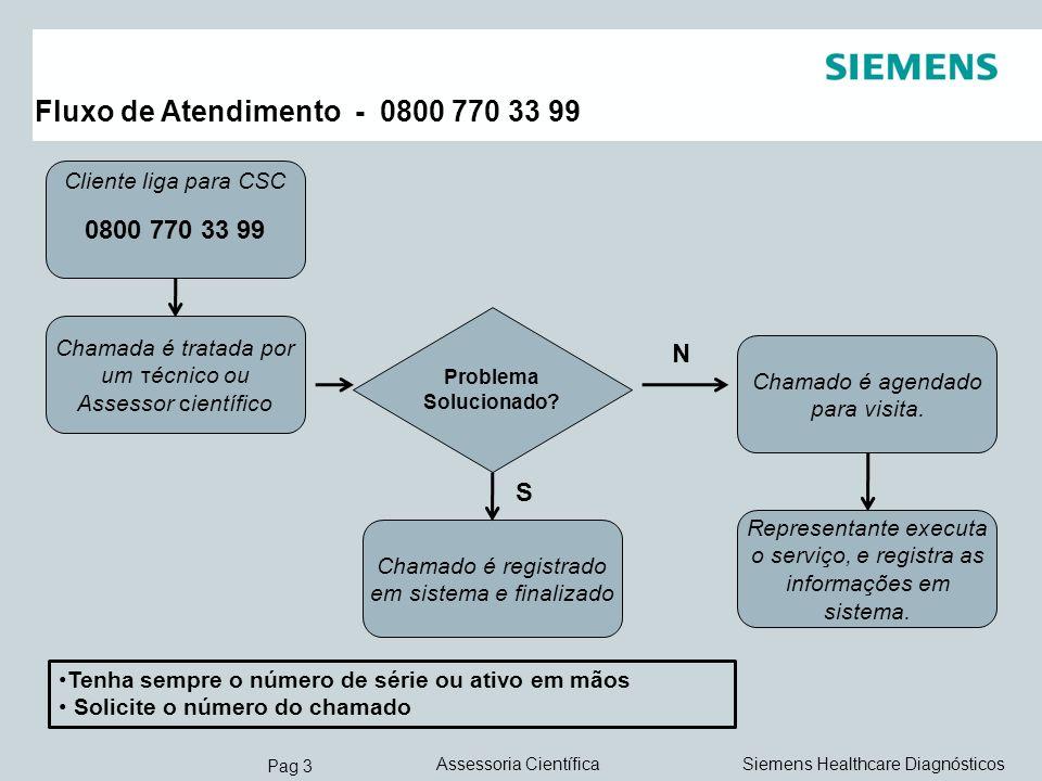 Pag 3 Siemens Healthcare DiagnósticosAssessoria Científica Fluxo de Atendimento - 0800 770 33 99 Cliente liga para CSC 0800 770 33 99 Chamada é tratad