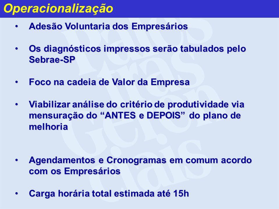 Adesão Voluntaria dos EmpresáriosAdesão Voluntaria dos Empresários Os diagnósticos impressos serão tabulados pelo Sebrae-SPOs diagnósticos impressos s