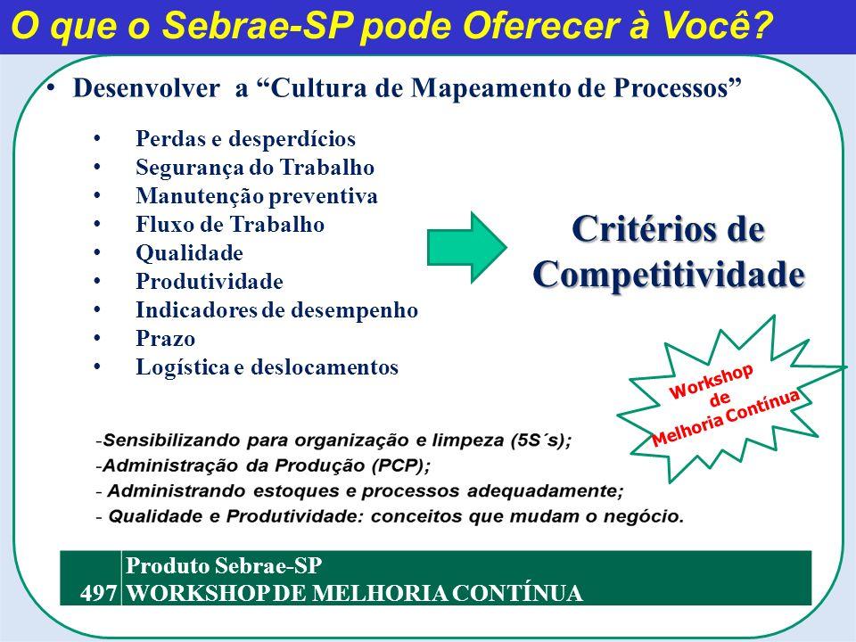 Desenvolver a Cultura de Mapeamento de Processos Perdas e desperdícios Segurança do Trabalho Manutenção preventiva Fluxo de Trabalho Qualidade Produti
