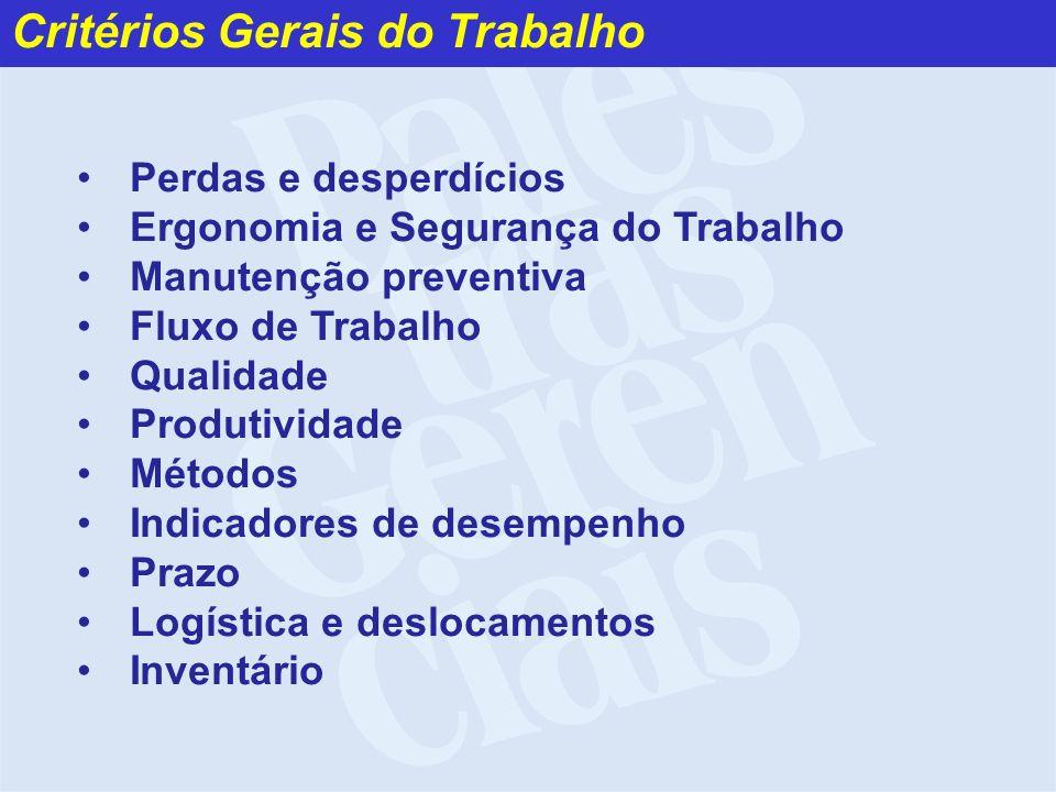 Critérios Gerais do Trabalho Perdas e desperdícios Ergonomia e Segurança do Trabalho Manutenção preventiva Fluxo de Trabalho Qualidade Produtividade M