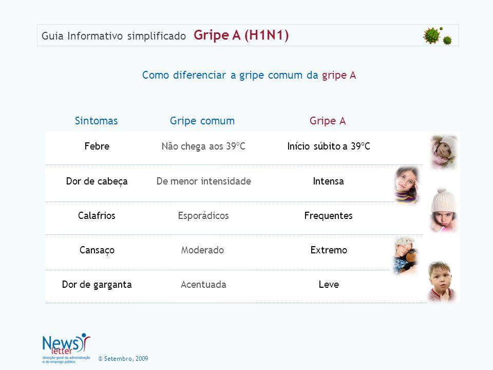 © Setembro, 2009 Guia Informativo simplificado Gripe A (H1N1) Como diferenciar a gripe comum da gripe A Gripe comumGripe ASintomas Febre Dor de cabeça