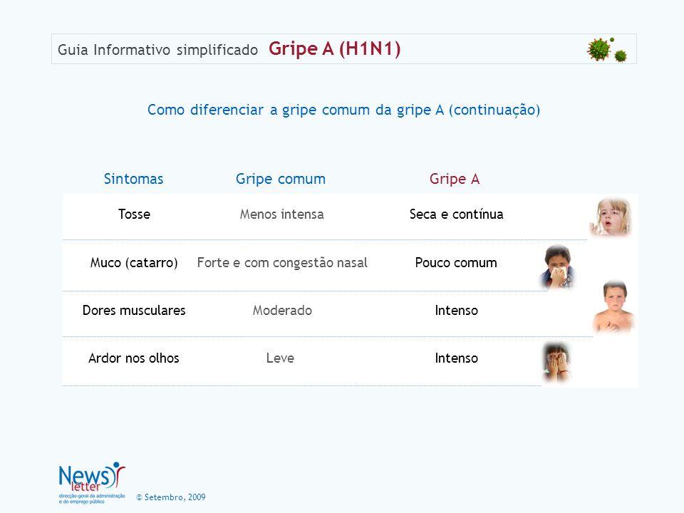 © Setembro, 2009 Guia Informativo simplificado Gripe A (H1N1) Como diferenciar a gripe comum da gripe A (continuação) Gripe comumGripe ASintomas Tosse