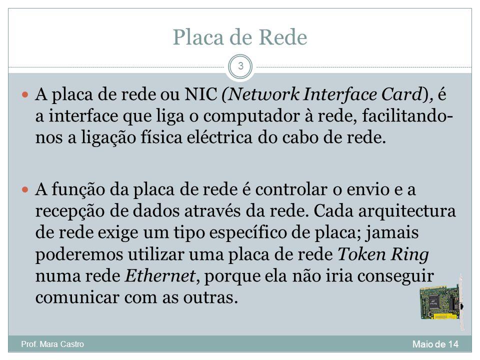Placa de Rede A placa de rede ou NIC (Network Interface Card), é a interface que liga o computador à rede, facilitando- nos a ligação física eléctrica
