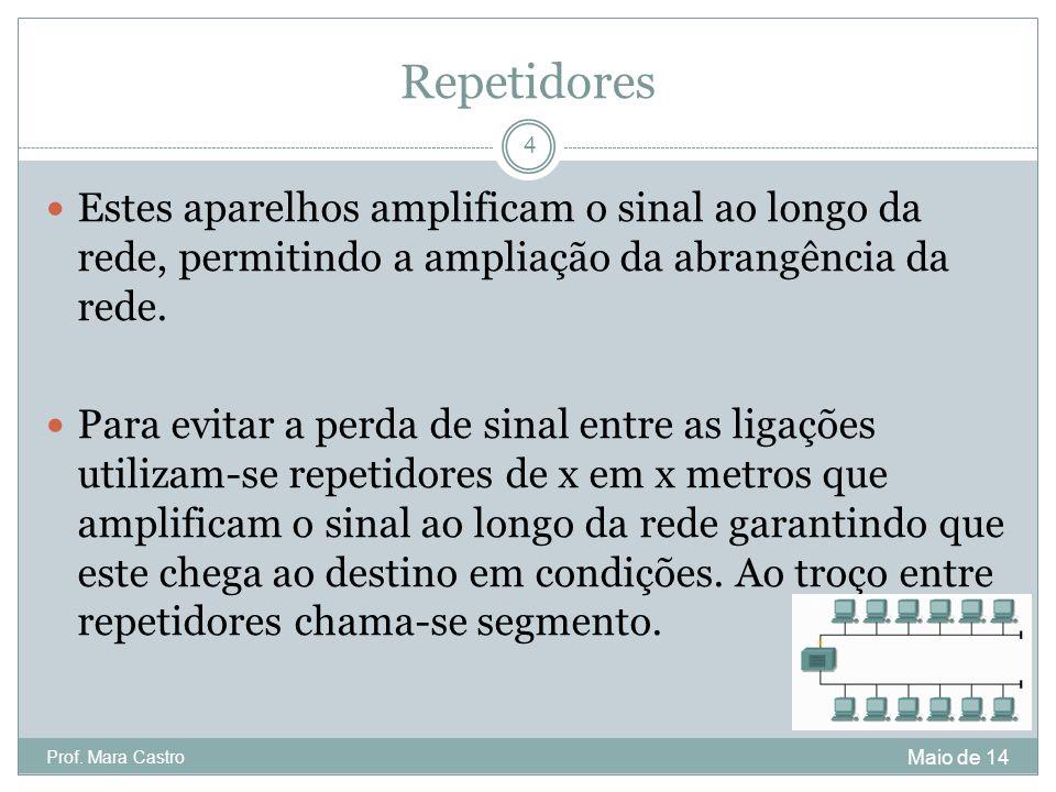 Repetidores Estes aparelhos amplificam o sinal ao longo da rede, permitindo a ampliação da abrangência da rede. Para evitar a perda de sinal entre as
