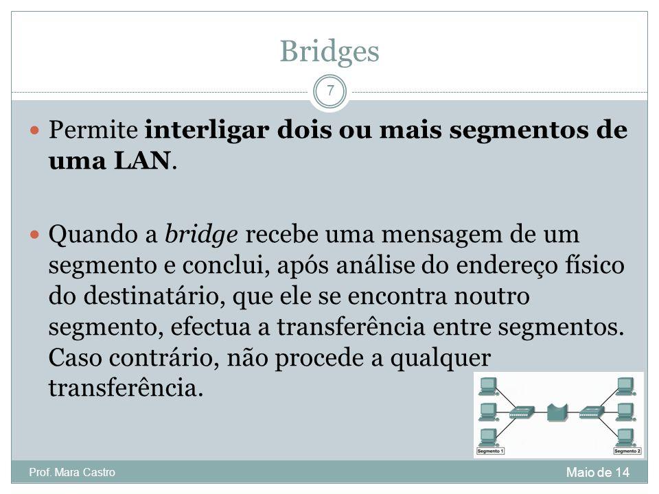 Bridges Permite interligar dois ou mais segmentos de uma LAN. Quando a bridge recebe uma mensagem de um segmento e conclui, após análise do endereço f