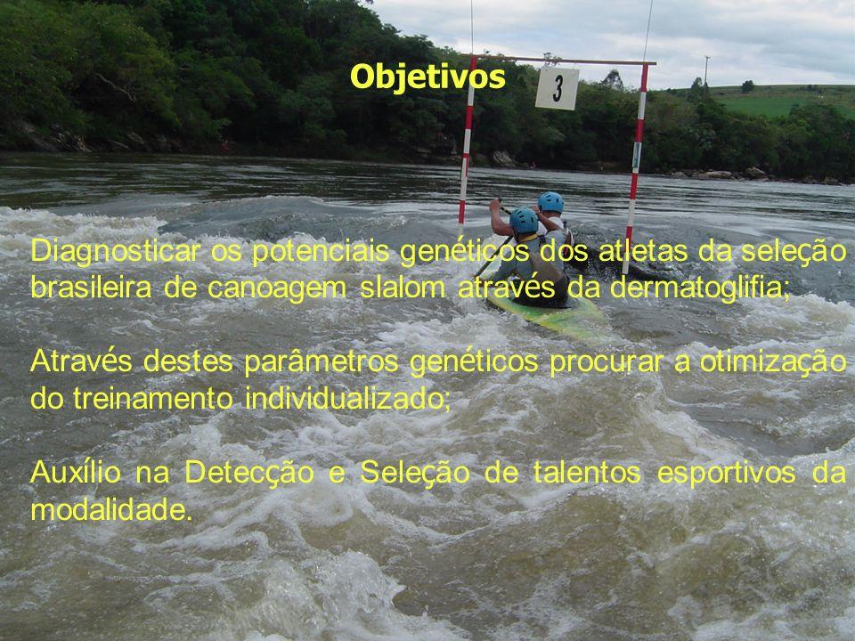 Objetivos Diagnosticar os potenciais gen é ticos dos atletas da sele ç ão brasileira de canoagem slalom atrav é s da dermatoglifia; Atrav é s destes p