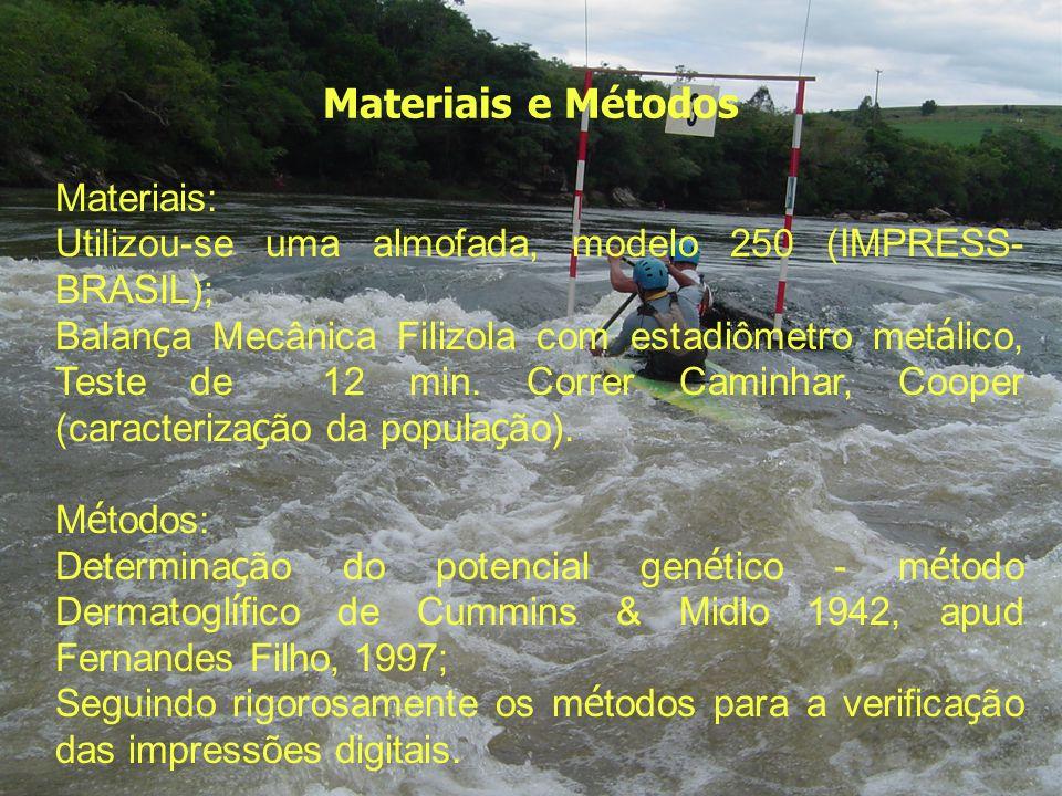 Materiais e Métodos Materiais: Utilizou-se uma almofada, modelo 250 (IMPRESS- BRASIL); Balan ç a Mecânica Filizola com estadiômetro met á lico, Teste
