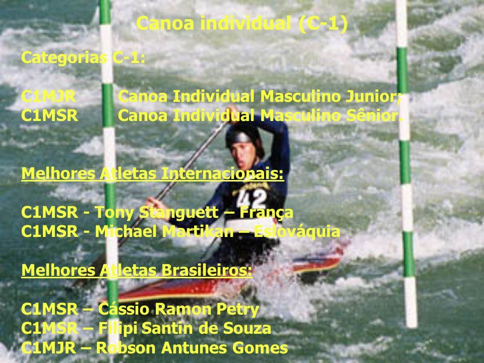 Canoa individual (C-1) Categorias C-1: C1MJRCanoa Individual Masculino Junior; C1MSRCanoa Individual Masculino Sênior. Melhores Atletas Internacionais