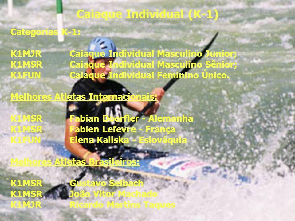 Caiaque Individual (K-1) Categorias K-1: K1MJRCaiaque Individual Masculino Junior; K1MSRCaiaque Individual Masculino Sênior; K1FUNCaiaque Individual F