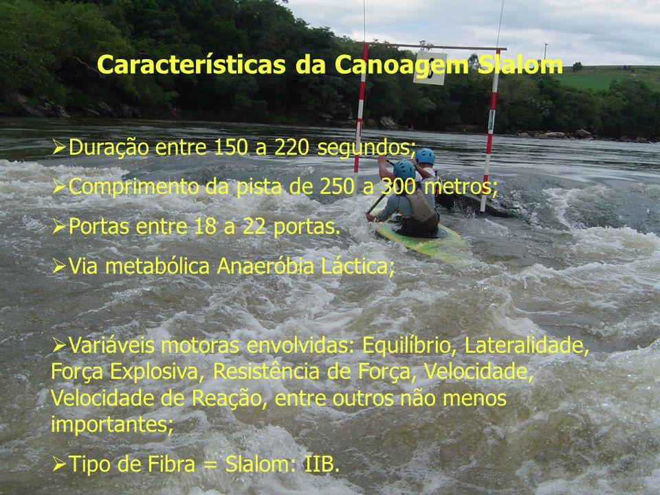 Características da Canoagem Slalom Duração entre 150 a 220 segundos; Comprimento da pista de 250 a 300 metros; Portas entre 18 a 22 portas. Via metabó