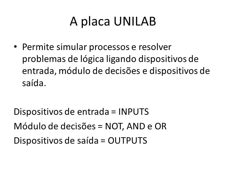 A placa UNILAB Permite simular processos e resolver problemas de lógica ligando dispositivos de entrada, módulo de decisões e dispositivos de saída. D