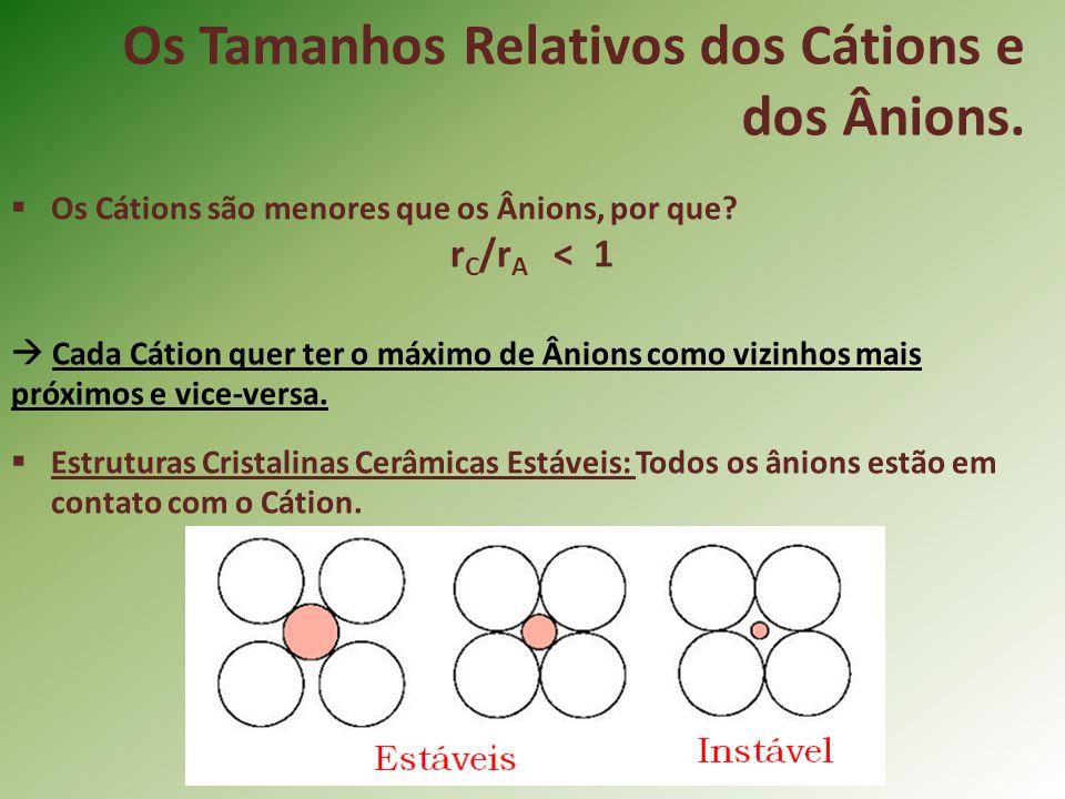 Os Tamanhos Relativos dos Cátions e dos Ânions.Os Cátions são menores que os Ânions, por que.