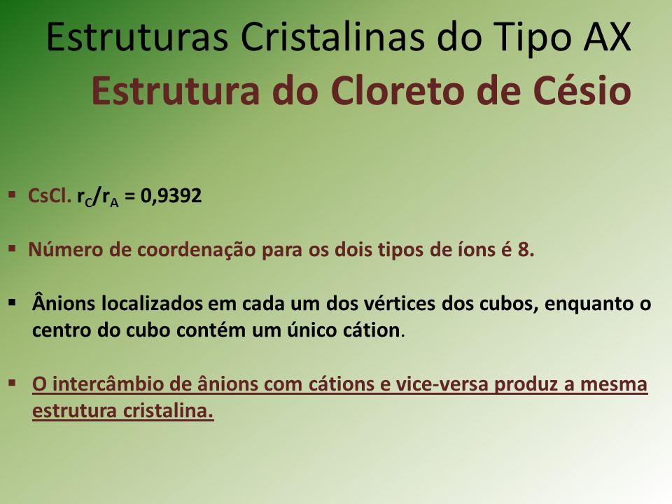 Estruturas Cristalinas do Tipo AX Estrutura do Cloreto de Césio CsCl.