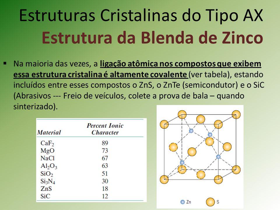 Estruturas Cristalinas do Tipo AX Estrutura da Blenda de Zinco Na maioria das vezes, a ligação atômica nos compostos que exibem essa estrutura cristalina é altamente covalente (ver tabela), estando incluídos entre esses compostos o ZnS, o ZnTe (semicondutor) e o SiC (Abrasivos --- Freio de veículos, colete a prova de bala – quando sinterizado).