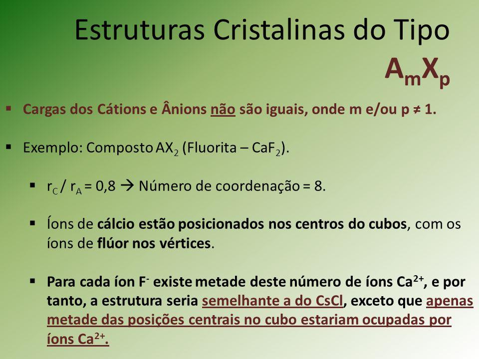 Estruturas Cristalinas do Tipo A m X p Cargas dos Cátions e Ânions não são iguais, onde m e/ou p 1.