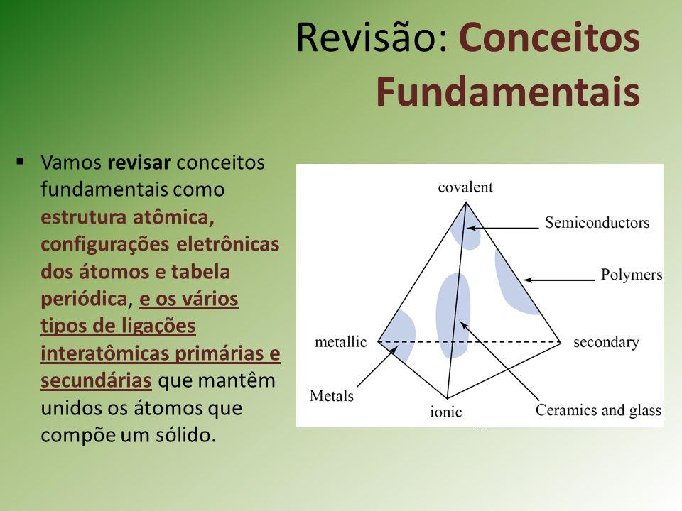 Vamos revisar conceitos fundamentais como estrutura atômica, configurações eletrônicas dos átomos e tabela periódica, e os vários tipos de ligações interatômicas primárias e secundárias que mantêm unidos os átomos que compõe um sólido.