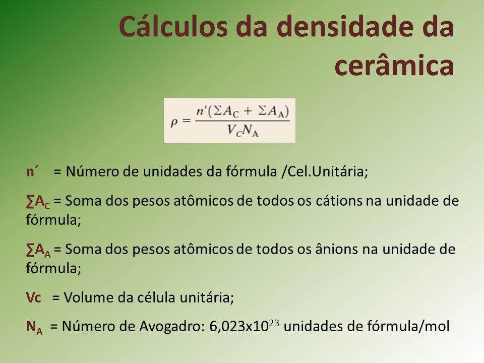 Cálculos da densidade da cerâmica n´ = Número de unidades da fórmula /Cel.Unitária; A C = Soma dos pesos atômicos de todos os cátions na unidade de fórmula; A A = Soma dos pesos atômicos de todos os ânions na unidade de fórmula; Vc = Volume da célula unitária; N A = Número de Avogadro: 6,023x10 23 unidades de fórmula/mol