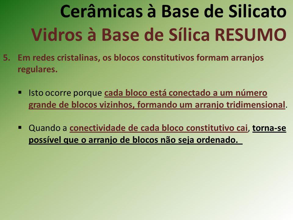 Cerâmicas à Base de Silicato Vidros à Base de Sílica RESUMO 5.Em redes cristalinas, os blocos constitutivos formam arranjos regulares.