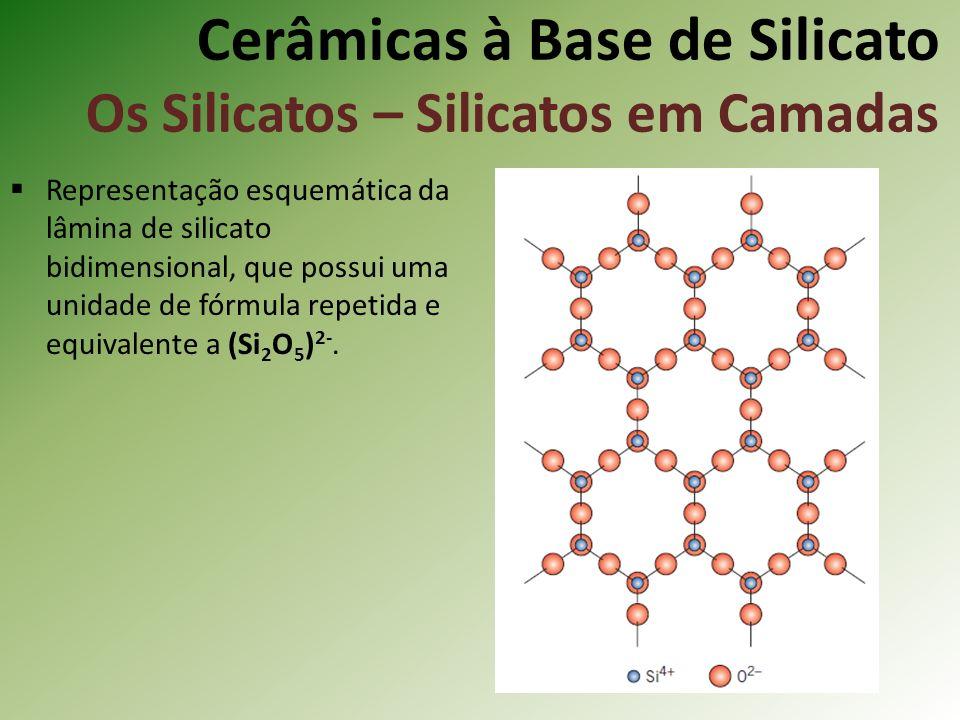 Cerâmicas à Base de Silicato Os Silicatos – Silicatos em Camadas Representação esquemática da lâmina de silicato bidimensional, que possui uma unidade de fórmula repetida e equivalente a (Si 2 O 5 ) 2-.