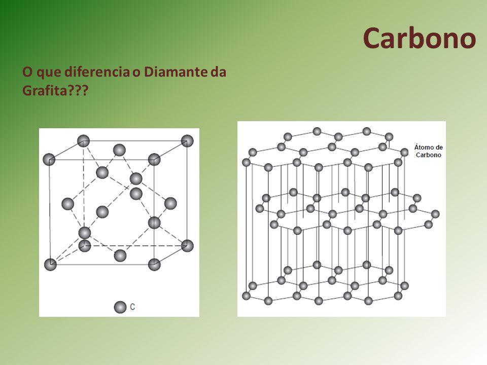 Carbono O que diferencia o Diamante da Grafita???