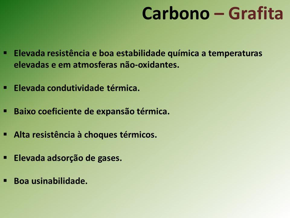 Carbono – Grafita Elevada resistência e boa estabilidade química a temperaturas elevadas e em atmosferas não-oxidantes.