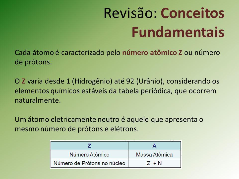Cada átomo é caracterizado pelo número atômico Z ou número de prótons.