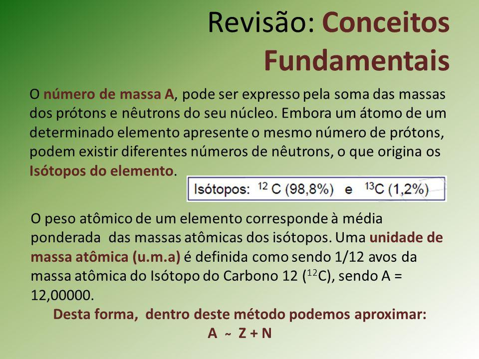 O número de massa A, pode ser expresso pela soma das massas dos prótons e nêutrons do seu núcleo.