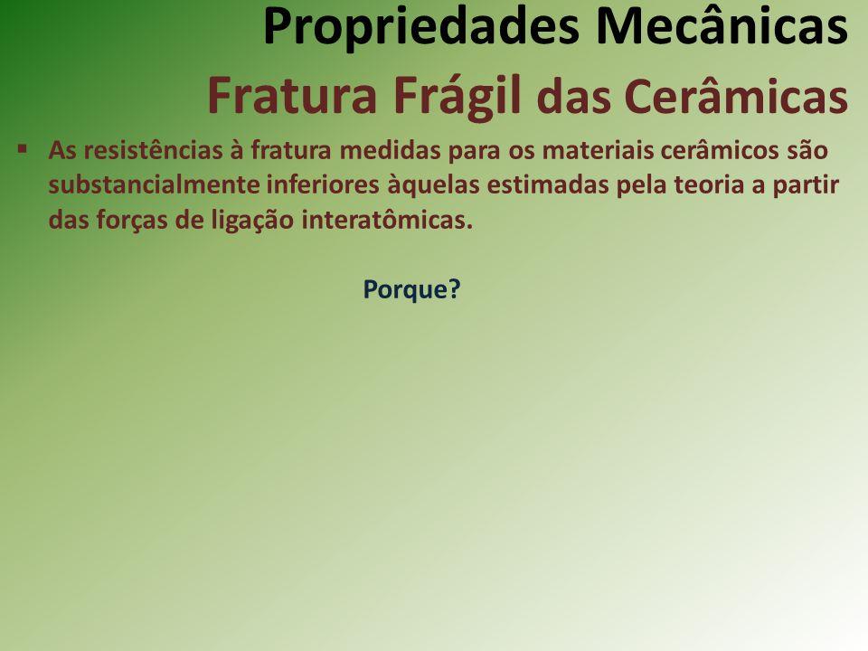 Propriedades Mecânicas Fratura Frágil das Cerâmicas As resistências à fratura medidas para os materiais cerâmicos são substancialmente inferiores àquelas estimadas pela teoria a partir das forças de ligação interatômicas.