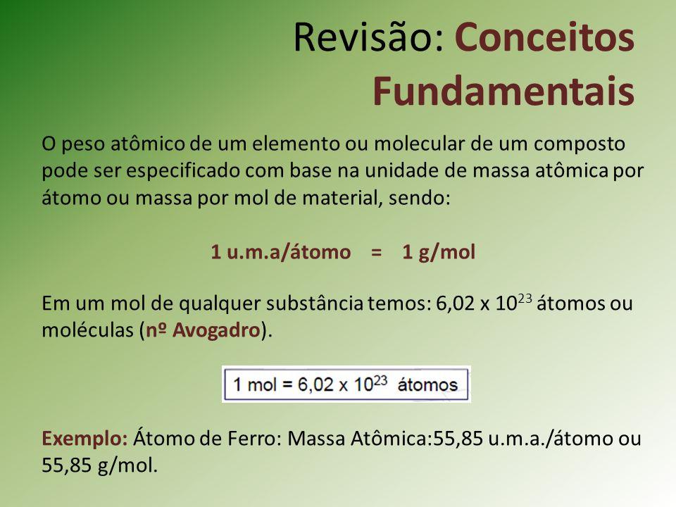 O peso atômico de um elemento ou molecular de um composto pode ser especificado com base na unidade de massa atômica por átomo ou massa por mol de material, sendo: 1 u.m.a/átomo = 1 g/mol Em um mol de qualquer substância temos: 6,02 x 10 23 átomos ou moléculas (nº Avogadro).