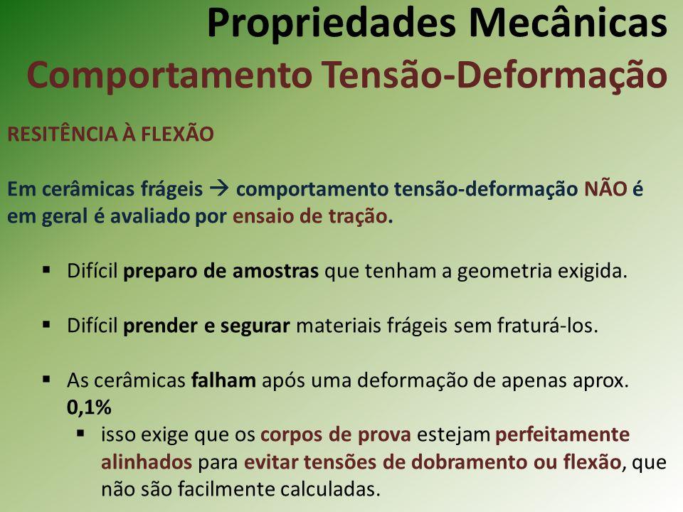 Propriedades Mecânicas Comportamento Tensão-Deformação RESITÊNCIA À FLEXÃO Em cerâmicas frágeis comportamento tensão-deformação NÃO é em geral é avaliado por ensaio de tração.