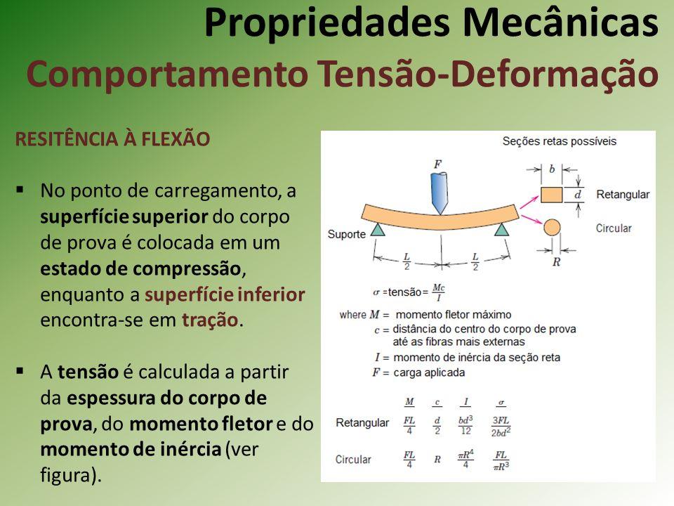 Propriedades Mecânicas Comportamento Tensão-Deformação RESITÊNCIA À FLEXÃO No ponto de carregamento, a superfície superior do corpo de prova é colocada em um estado de compressão, enquanto a superfície inferior encontra-se em tração.