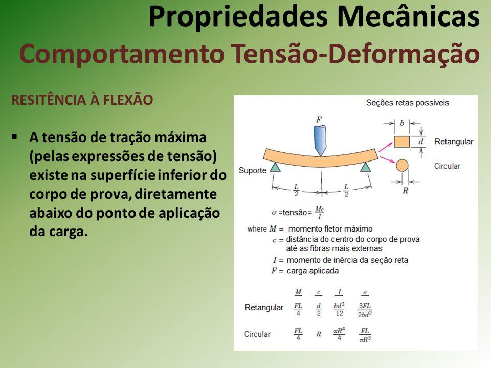 Propriedades Mecânicas Comportamento Tensão-Deformação RESITÊNCIA À FLEXÃO A tensão de tração máxima (pelas expressões de tensão) existe na superfície inferior do corpo de prova, diretamente abaixo do ponto de aplicação da carga.