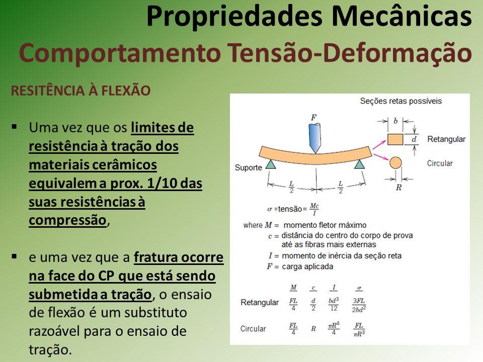 Propriedades Mecânicas Comportamento Tensão-Deformação RESITÊNCIA À FLEXÃO Uma vez que os limites de resistência à tração dos materiais cerâmicos equivalem a prox.