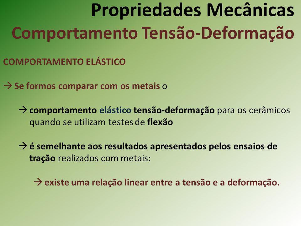 COMPORTAMENTO ELÁSTICO Se formos comparar com os metais o comportamento elástico tensão-deformação para os cerâmicos quando se utilizam testes de flexão é semelhante aos resultados apresentados pelos ensaios de tração realizados com metais: existe uma relação linear entre a tensão e a deformação.