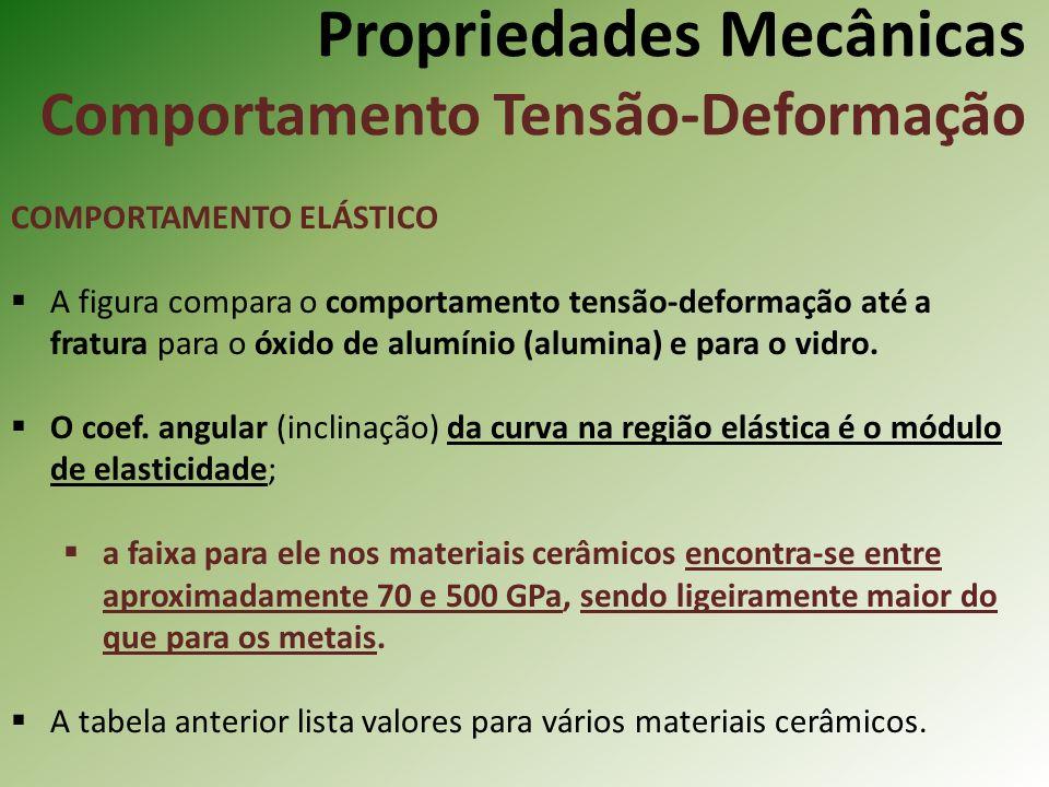 Propriedades Mecânicas Comportamento Tensão-Deformação COMPORTAMENTO ELÁSTICO A figura compara o comportamento tensão-deformação até a fratura para o óxido de alumínio (alumina) e para o vidro.