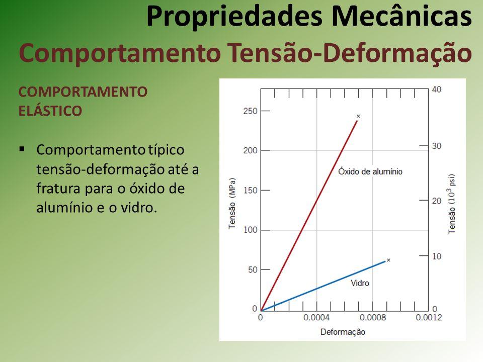 Propriedades Mecânicas Comportamento Tensão-Deformação COMPORTAMENTO ELÁSTICO Comportamento típico tensão-deformação até a fratura para o óxido de alumínio e o vidro.