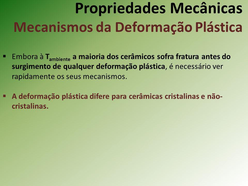 Propriedades Mecânicas Mecanismos da Deformação Plástica Embora à T ambiente a maioria dos cerâmicos sofra fratura antes do surgimento de qualquer deformação plástica, é necessário ver rapidamente os seus mecanismos.