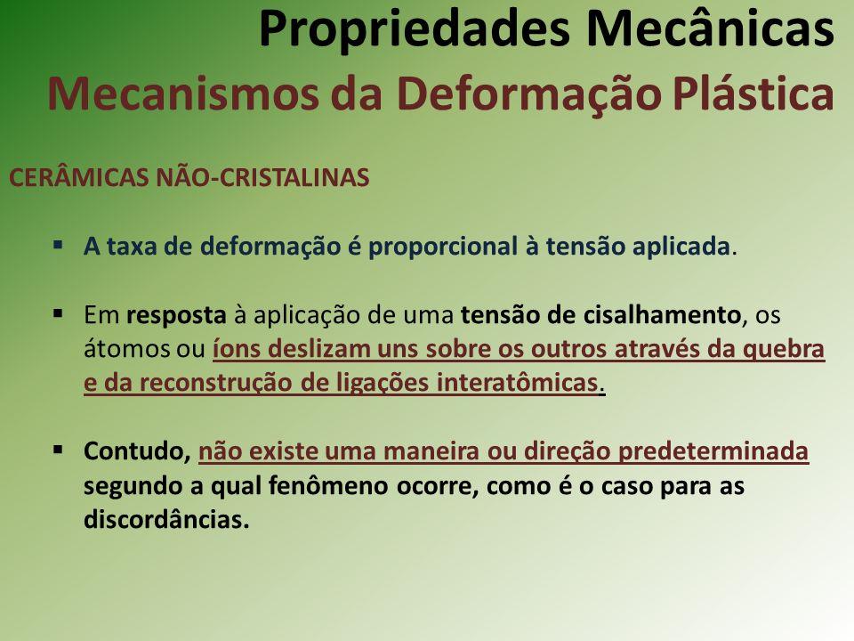 Propriedades Mecânicas Mecanismos da Deformação Plástica CERÂMICAS NÃO-CRISTALINAS A taxa de deformação é proporcional à tensão aplicada.