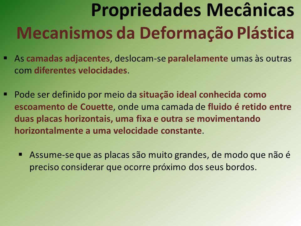 Propriedades Mecânicas Mecanismos da Deformação Plástica As camadas adjacentes, deslocam-se paralelamente umas às outras com diferentes velocidades.