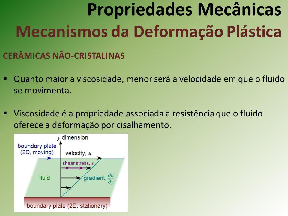 Propriedades Mecânicas Mecanismos da Deformação Plástica CERÂMICAS NÃO-CRISTALINAS Quanto maior a viscosidade, menor será a velocidade em que o fluido se movimenta.