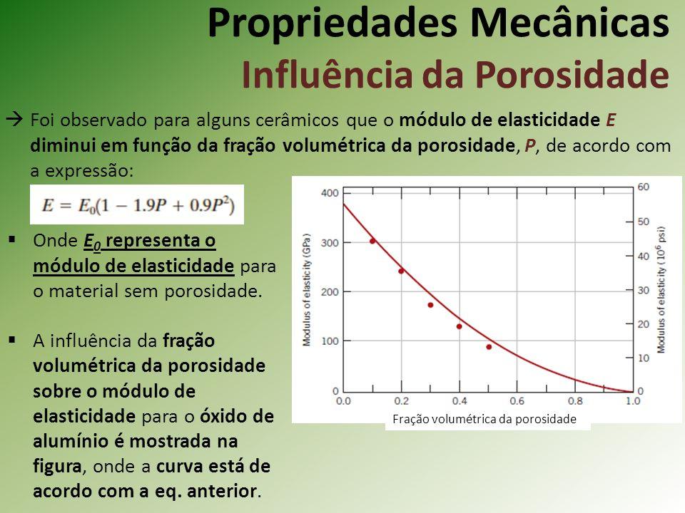Propriedades Mecânicas Influência da Porosidade Foi observado para alguns cerâmicos que o módulo de elasticidade E diminui em função da fração volumétrica da porosidade, P, de acordo com a expressão: Onde E 0 representa o módulo de elasticidade para o material sem porosidade.