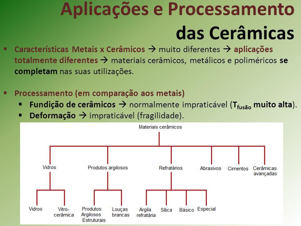 Aplicações e Processamento das Cerâmicas Características Metais x Cerâmicos muito diferentes aplicações totalmente diferentes materiais cerâmicos, metálicos e poliméricos se completam nas suas utilizações.