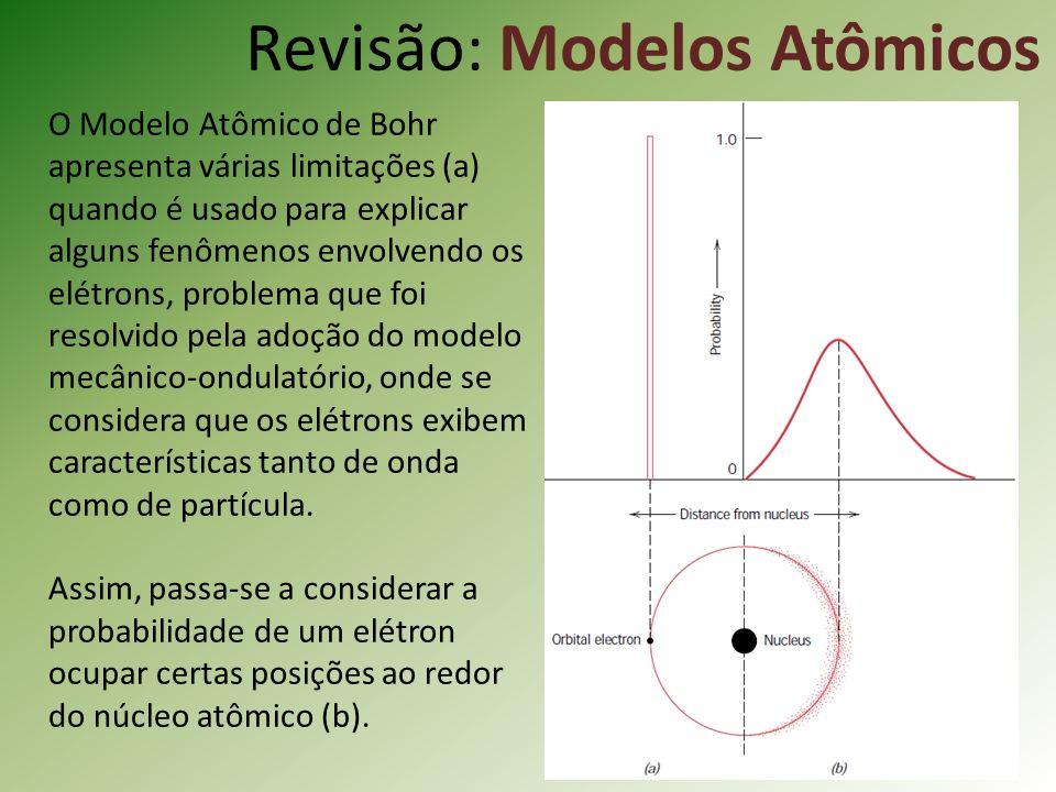 Revisão: Modelos Atômicos O Modelo Atômico de Bohr apresenta várias limitações (a) quando é usado para explicar alguns fenômenos envolvendo os elétrons, problema que foi resolvido pela adoção do modelo mecânico-ondulatório, onde se considera que os elétrons exibem características tanto de onda como de partícula.
