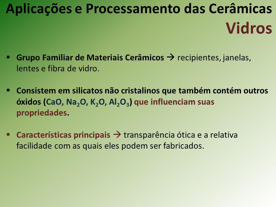 Aplicações e Processamento das Cerâmicas Vidros Grupo Familiar de Materiais Cerâmicos recipientes, janelas, lentes e fibra de vidro.