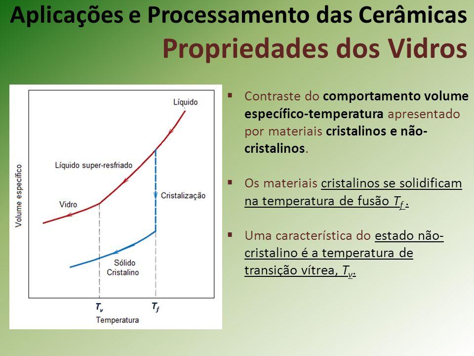 Aplicações e Processamento das Cerâmicas Propriedades dos Vidros Contraste do comportamento volume específico-temperatura apresentado por materiais cristalinos e não- cristalinos.