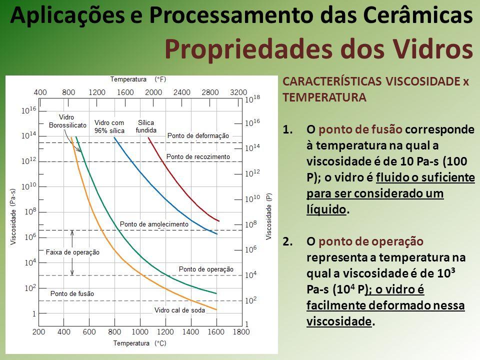 Aplicações e Processamento das Cerâmicas Propriedades dos Vidros CARACTERÍSTICAS VISCOSIDADE x TEMPERATURA 1.O ponto de fusão corresponde à temperatura na qual a viscosidade é de 10 Pa-s (100 P); o vidro é fluido o suficiente para ser considerado um líquido.