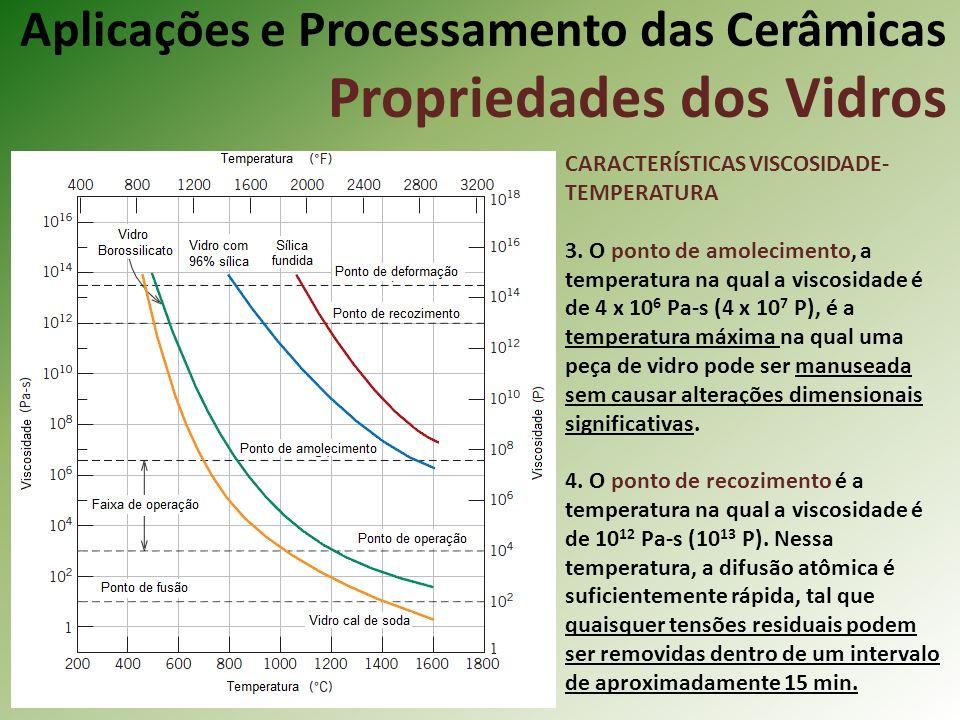 Aplicações e Processamento das Cerâmicas Propriedades dos Vidros CARACTERÍSTICAS VISCOSIDADE- TEMPERATURA 3.