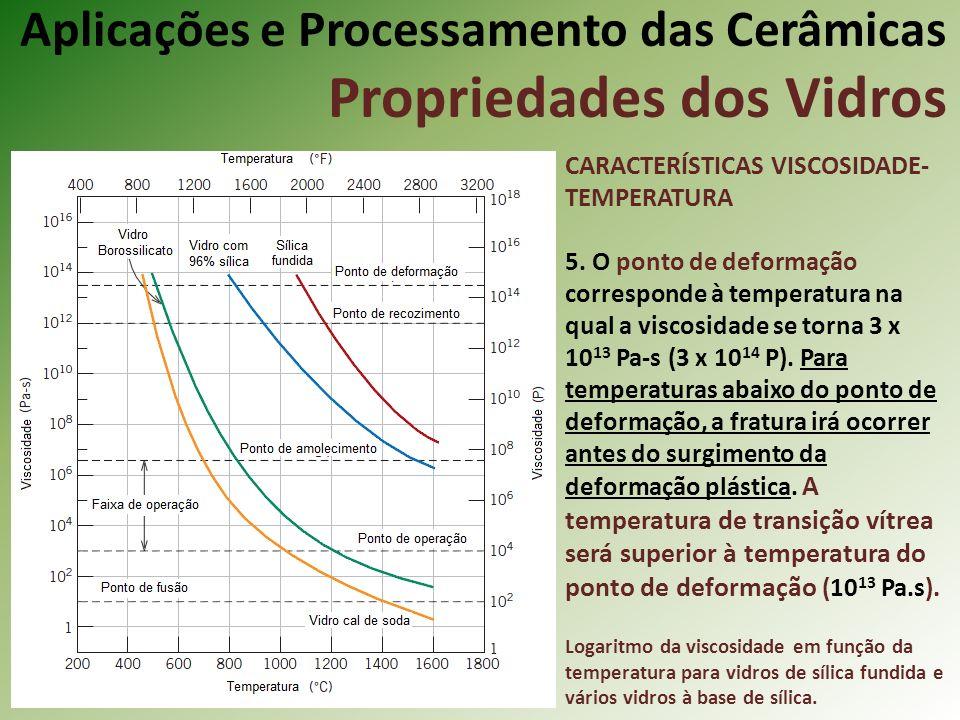 Aplicações e Processamento das Cerâmicas Propriedades dos Vidros CARACTERÍSTICAS VISCOSIDADE- TEMPERATURA 5.