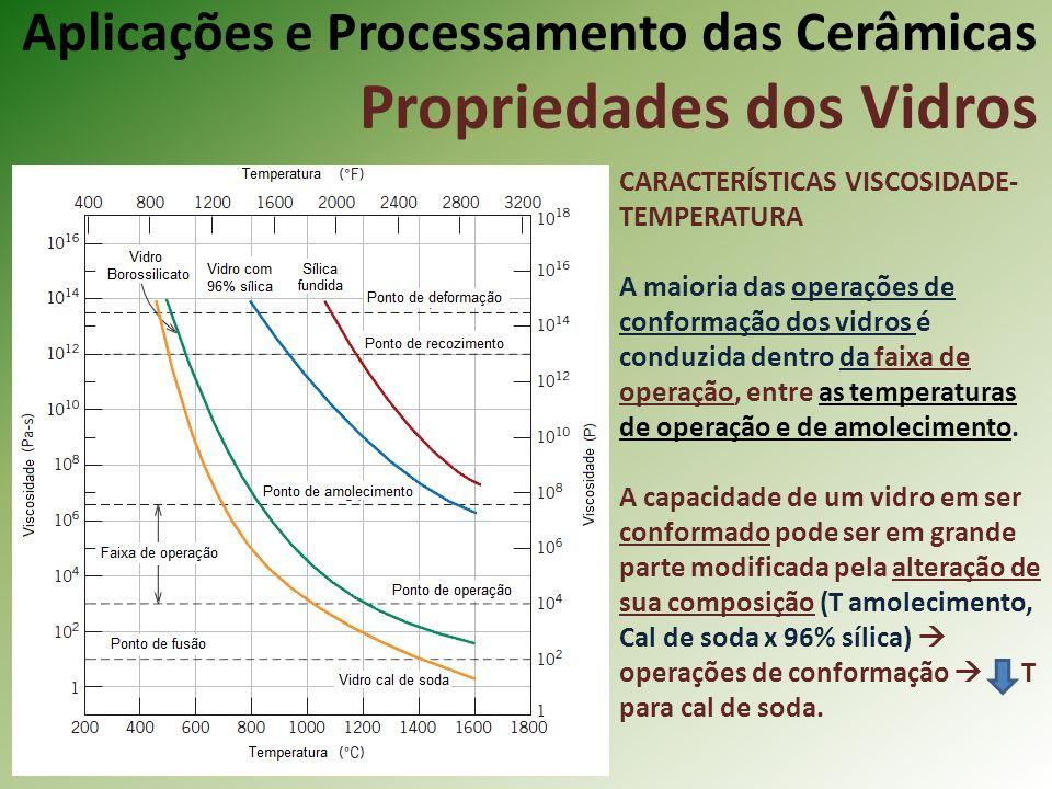 Aplicações e Processamento das Cerâmicas Propriedades dos Vidros CARACTERÍSTICAS VISCOSIDADE- TEMPERATURA A maioria das operações de conformação dos vidros é conduzida dentro da faixa de operação, entre as temperaturas de operação e de amolecimento.