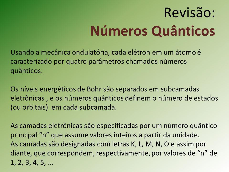Revisão: Números Quânticos Usando a mecânica ondulatória, cada elétron em um átomo é caracterizado por quatro parâmetros chamados números quânticos.